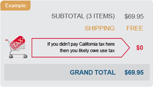 California Use Tax Table